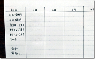 家計簿ノートの画像【まずは枠線を作る】