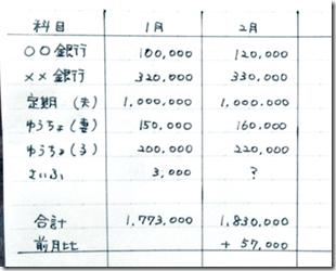 家計簿ノートの画像【1ステップ目は残高を記入する】