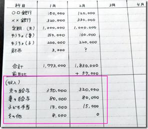 家計簿ノートの画像【2ステップ目、前半は収入を記入する】