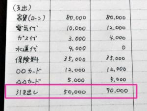 家計簿ノートの画像【2ステップ目、現金引き出しはそのまま書く】