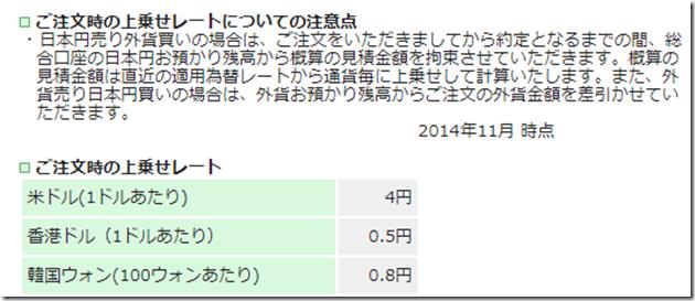 SBI証券で購入した場合、手数料が一旦4円で計算される